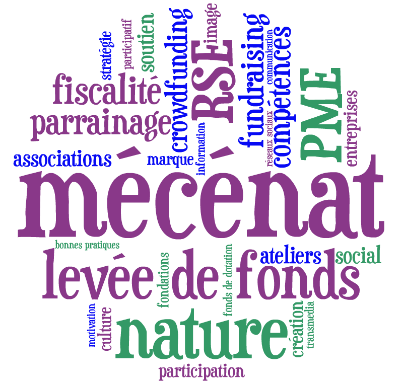 Mécenat ou Placement Haut Rendement avec MultiWin Plan