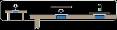 produk-desain-teknologi-terbaru-ikea-qivolino-smart-charging-table-qi1001-008