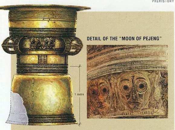 Sejarah Senirupa Indonesia Zaman Prasejarah Nekara dan Moko