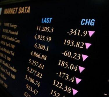 información sobre indicadores bursátiles y bolsa