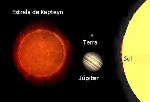 Planetas habitáveis mais próximos da Terra