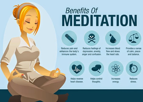 Meditate for success