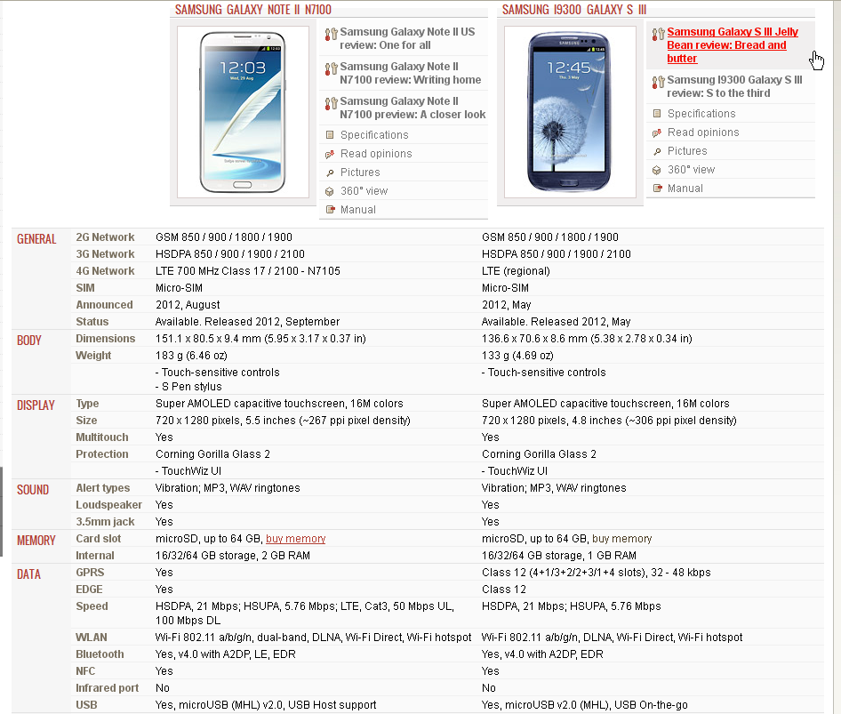 Samsung+Galaxy+Note+II+N7100+vs.+Samsung+I9300+Galaxy+S+III+-+GSMArena