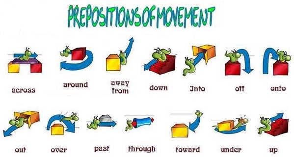 Prepositions amp co my english scrapbook