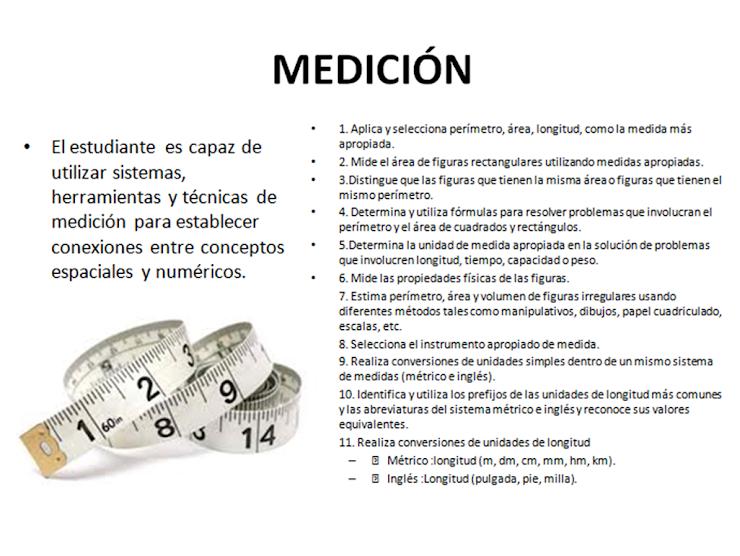 Medición: conversión y sistemas de medidas