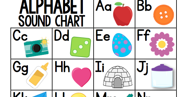 Freebielicious free alphabet sound chart for Alphabet letter sounds chart