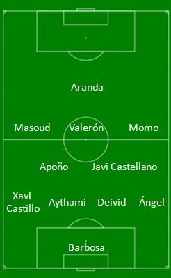 Alineación UD Las Palmas - FC Barcelona B