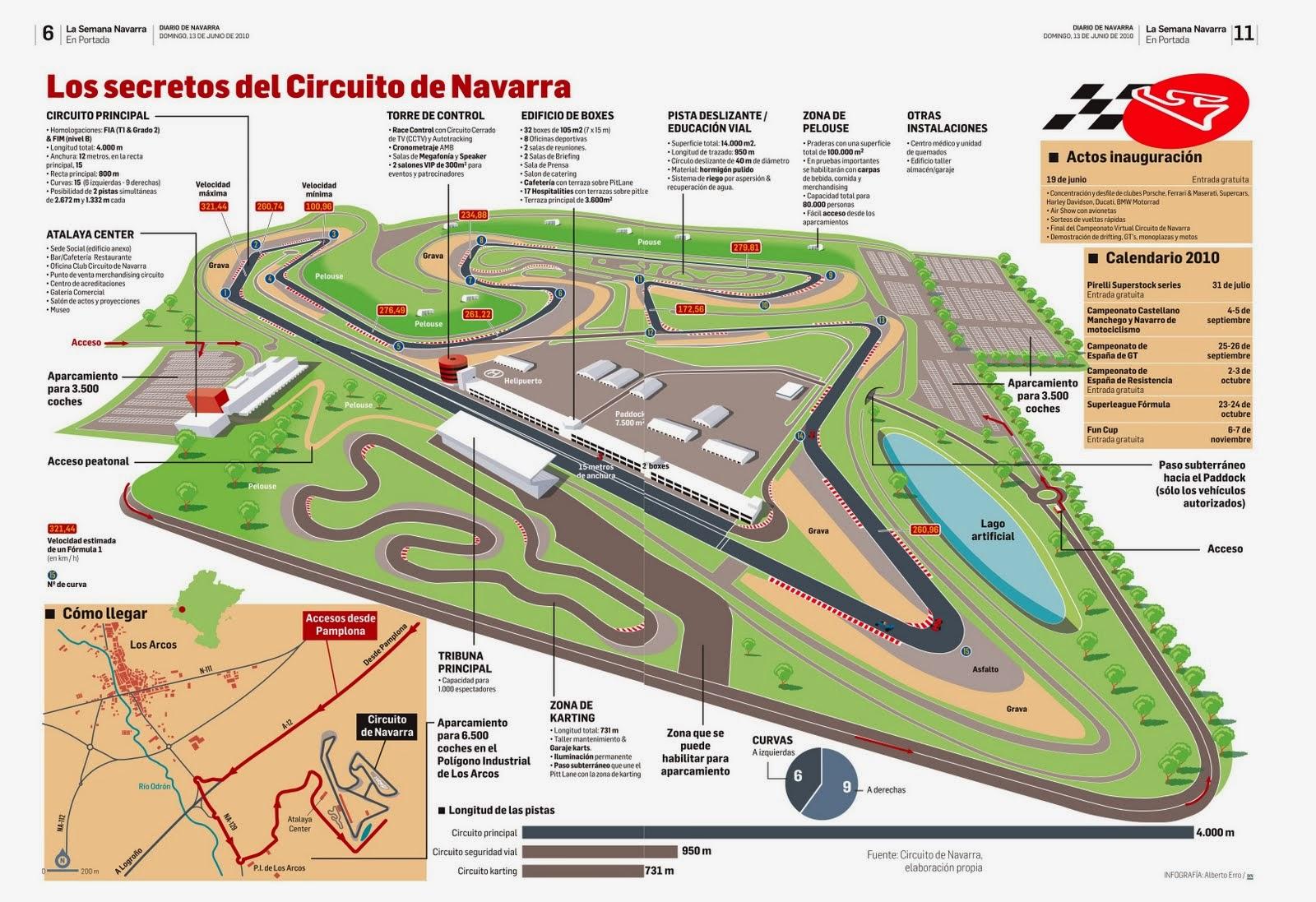 Circuito Navarra : Circuito de espaÑa para sordos circuito mapa de espaÑa