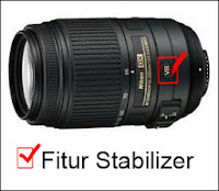 Mengenal Fitur Stabilizer pada Kamera