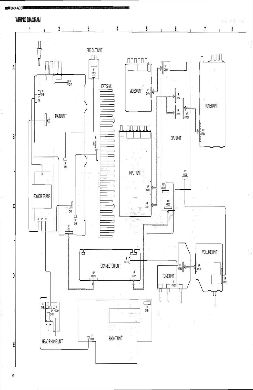RCA RCR314WR 3-Device Universal Remote - m