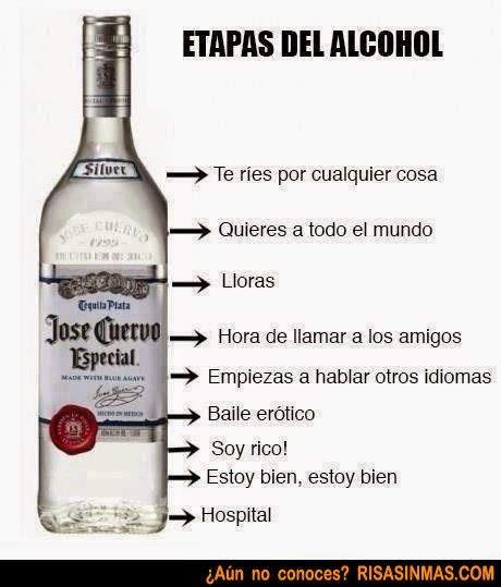 La acción torpedo del alcoholismo