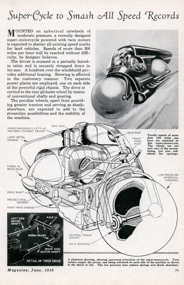 modern mechanix, super cycle article