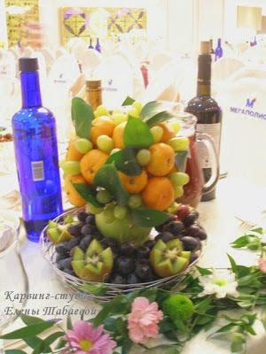 букеты из фруктов на заказ южно-сахалинск