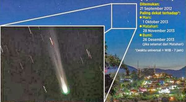 Fenomena Unik dengan Risiko Komet ISON