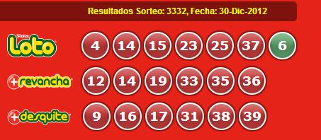 Resultados Loto Sorteo 3332 Fecha 30/12/2012