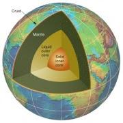 Peta Bumi Masa Depan