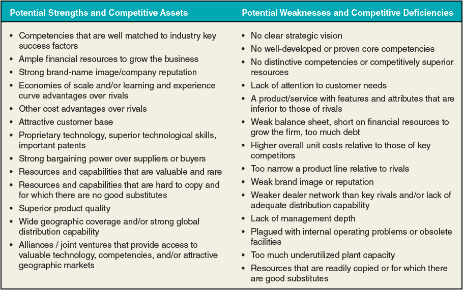 british telecom resources core competencies and distinctive competencies