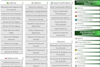 MATESLIBRES.COM DECENAS DE MILES DE HOJAS DE EJERCICIOS DE MATEMÁTICAS GRATIS