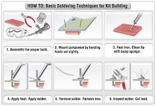 Cara menggunakan Solder