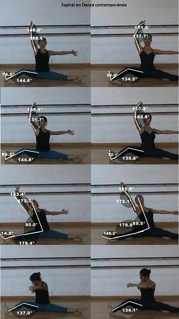 El análisis de movimiento en la danza contemporánea   Investigación ...