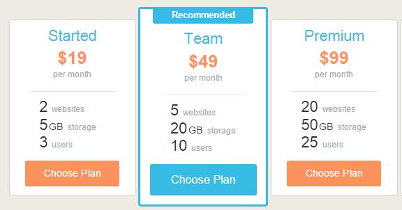 Preço e planos tabela blogger