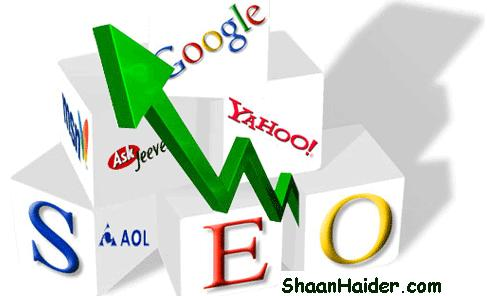 Top 4 Search Engine Optimization Guidelines