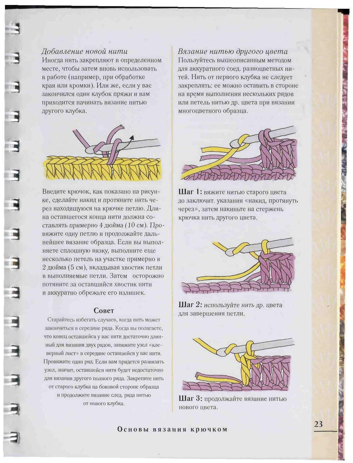 Как закреплять нить при вязании крючком? Областная газета 86