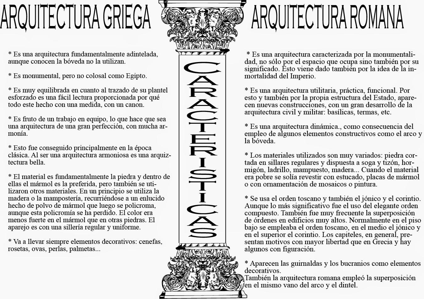 Analisis critico del arte 2 7 caracteristicas de la for Caracteristicas de la arquitectura