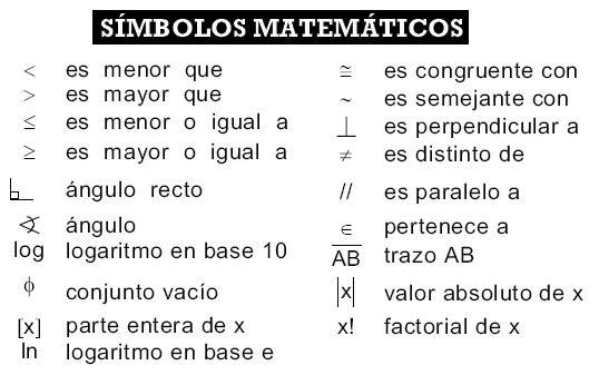 Diccionario Matematicas: Símbolos Matemáticos I (Algunos - Tipo PSU)