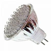 Ventajas economicas y sostenibles de la iluminacion LED