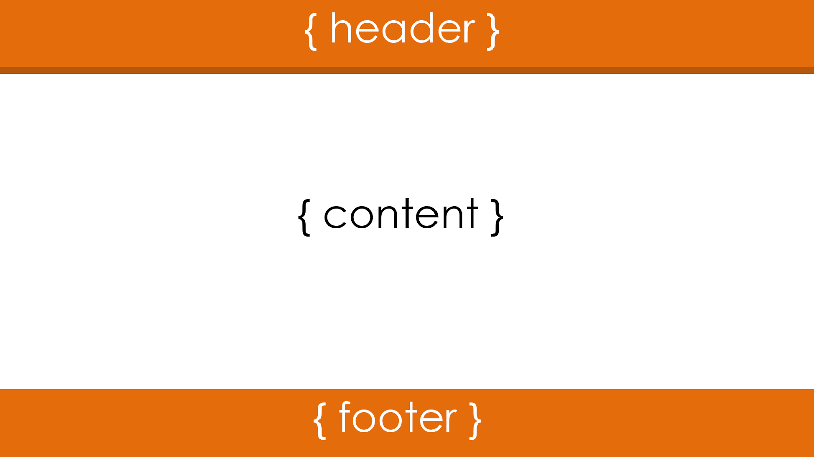 Css position footer at bottom