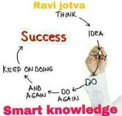 Smart Knowledge
