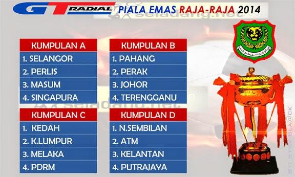 Pahang Vs Perlis