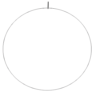 Letakkan Pointer diatas lingkaran