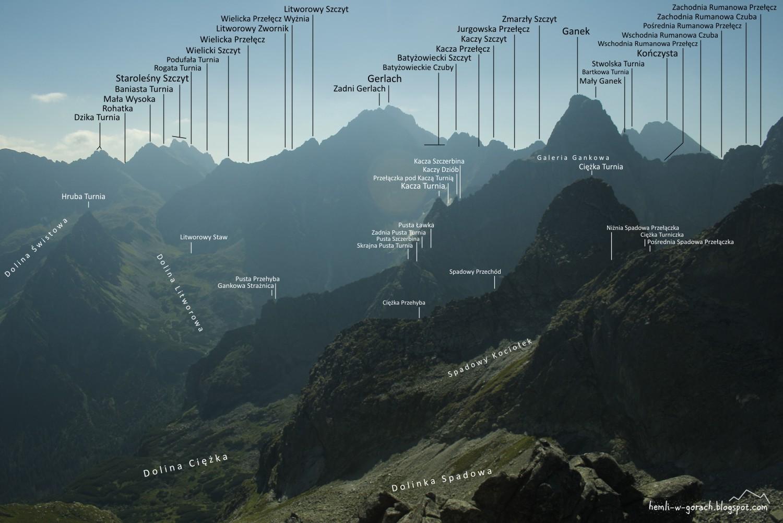Panorama z Żabiego Szczytu Wyżniego