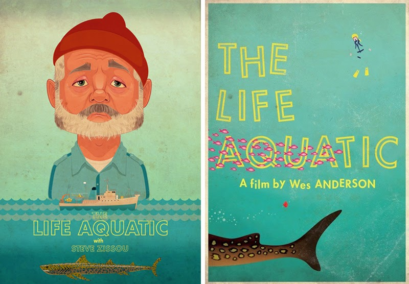 Wes Anderson a través de sus carteles