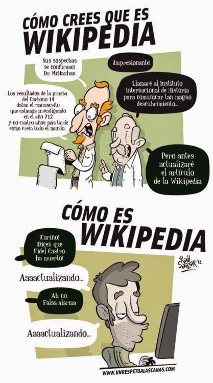 Cómo crees que es Wikipedia / Cómo es realmente