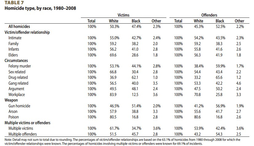 types of political violence pdf