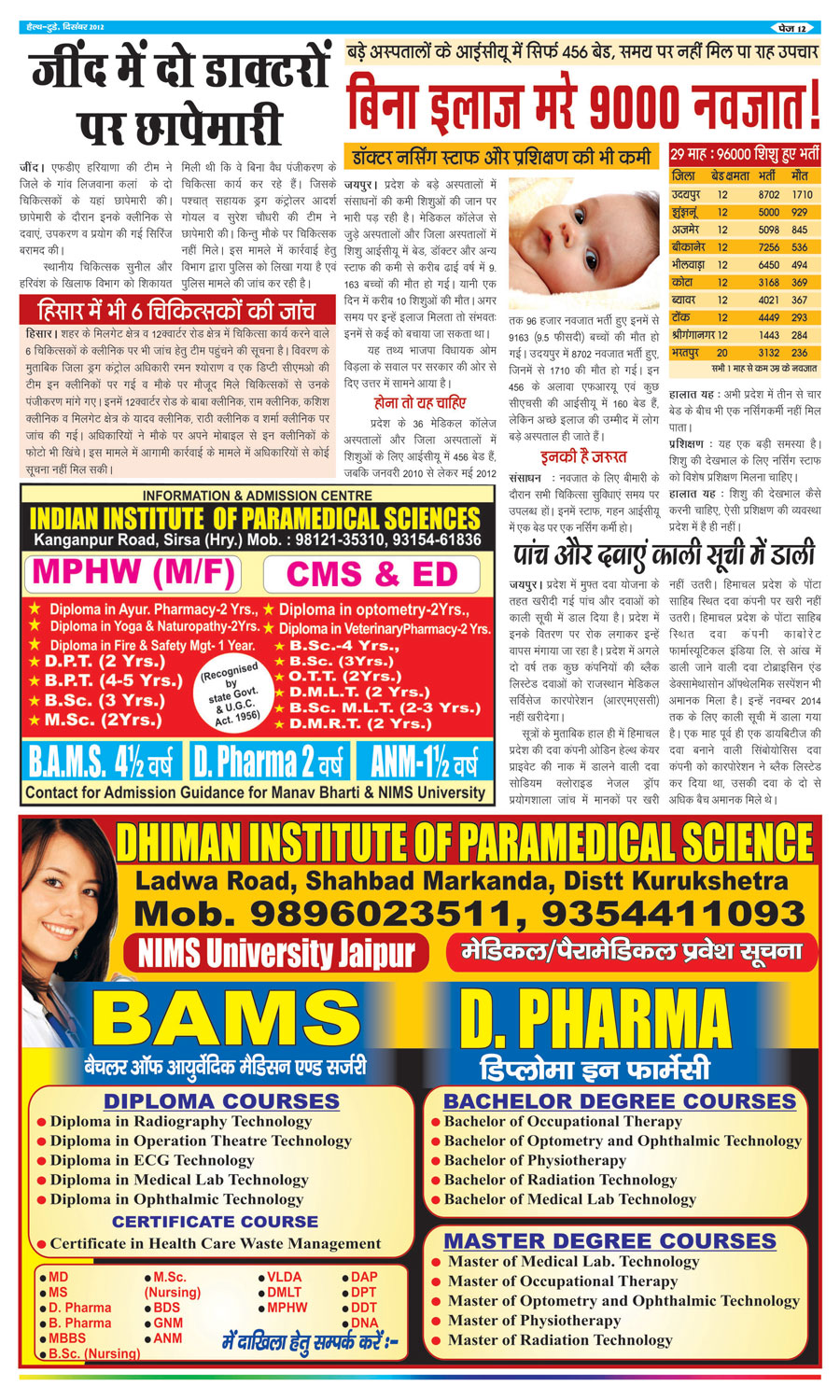 jind medical news fda children death in hospital in india pharma newspaper hisar health today pharmabiz all medical top health medicine doctor haryana dhiman paramedical ladwa shahbad markanda kurukshetra