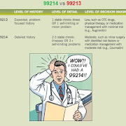 August 2014 | Medical Billing and Coding Online