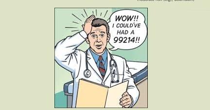 CPT Code 99214,99213 E&M Coding Established Office Patient ...