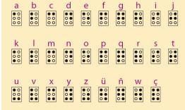 Qumica para todos tabela peridica em braille alfabeto en simbologa braille basado en la matriz de seis puntos escritos en relieve y dispuestos en dos columnas paralelas fuente once urtaz Images