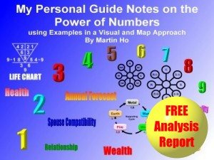 Learn to Profile Anyone with Numbers