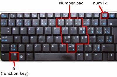 Где находится numpad на ноутбуке