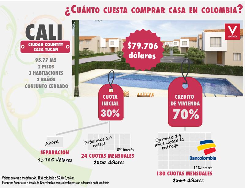 Viventa cuanto cuesta comprar una casa en colombia - Cuanto cuesta una alarma para un piso ...