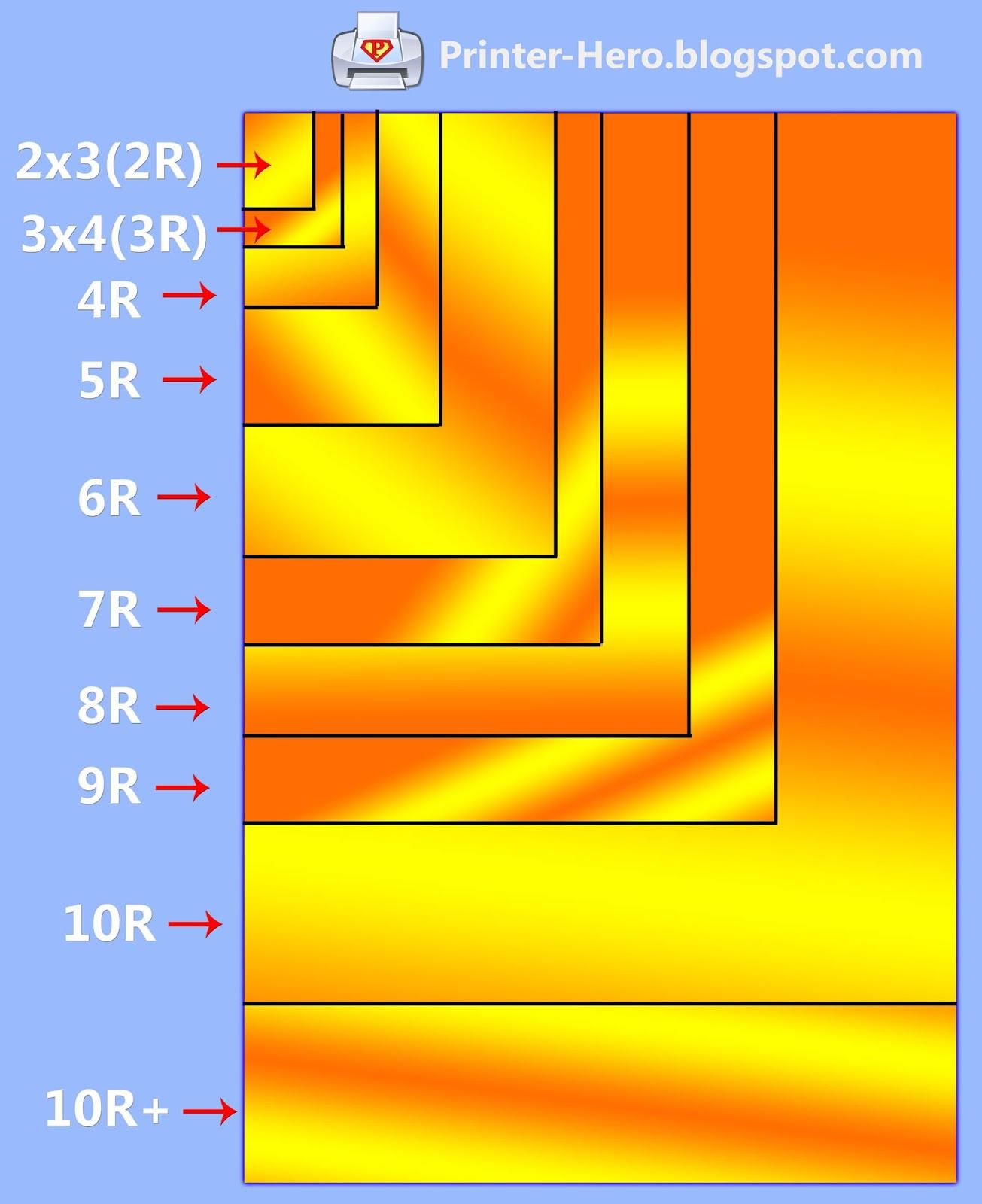 Ukuran foto 8r berapa cm 65