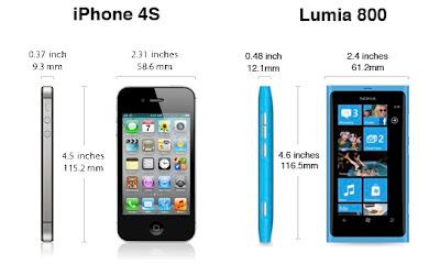 Comparação Nokia Lumia 800 vs iPhone 4S