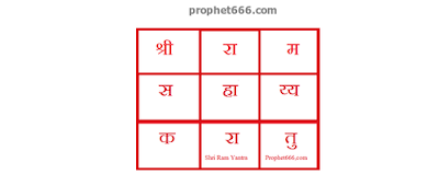 A good luck Yantra of the Hindu God Ram