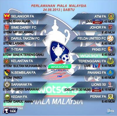 Keputusan Piala Malaysia 24 Ogos 2013 - Kelantan vs Terengganu | Hari
