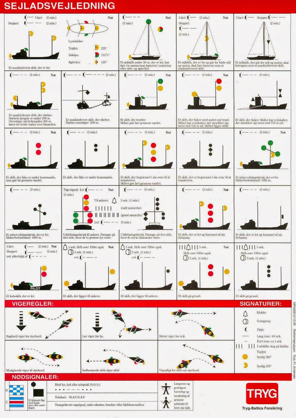 lanterner på skibe